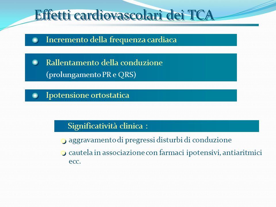 Effetti cardiovascolari dei TCA Incremento della frequenza cardiaca Rallentamento della conduzione (prolungamento PR e QRS) Ipotensione ortostatica Si