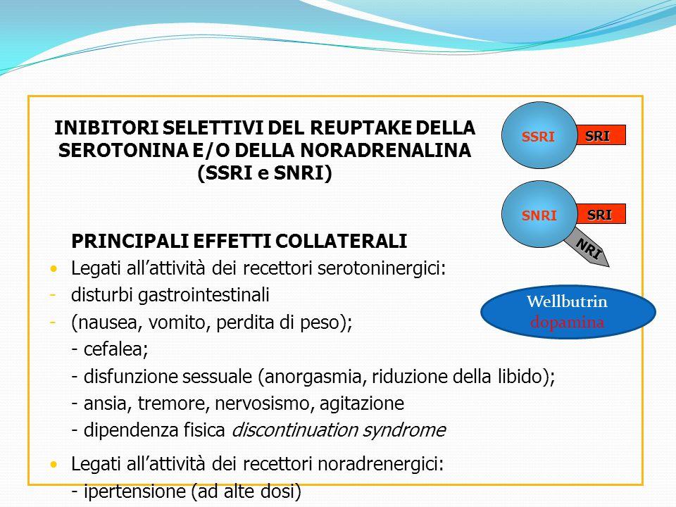 INIBITORI SELETTIVI DEL REUPTAKE DELLA SEROTONINA E/O DELLA NORADRENALINA (SSRI e SNRI) SSRI SRI SNRI NRI SRI PRINCIPALI EFFETTI COLLATERALI Legati al