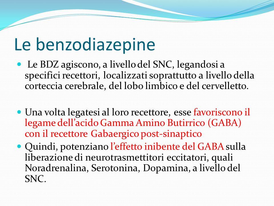 Le benzodiazepine Le BDZ agiscono, a livello del SNC, legandosi a specifici recettori, localizzati soprattutto a livello della corteccia cerebrale, de