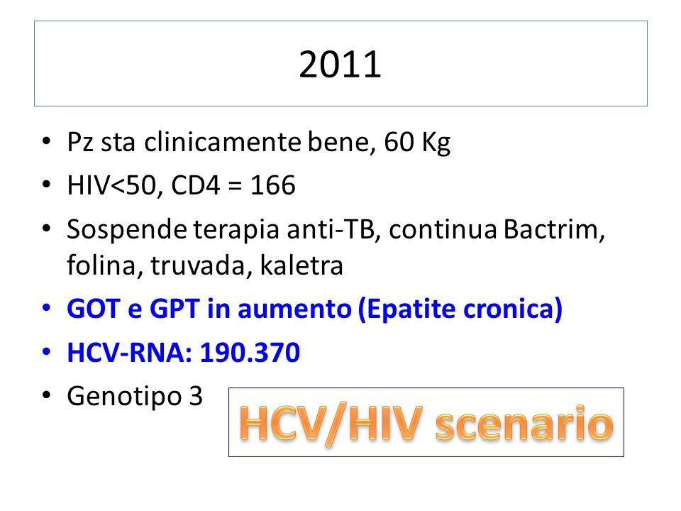 2011 Pz sta clinicamente bene, 60 Kg HIV<50, CD4 = 166 Sospende terapia anti-TB, continua Bactrim, folina, truvada, kaletra GOT e GPT in aumento (Epat