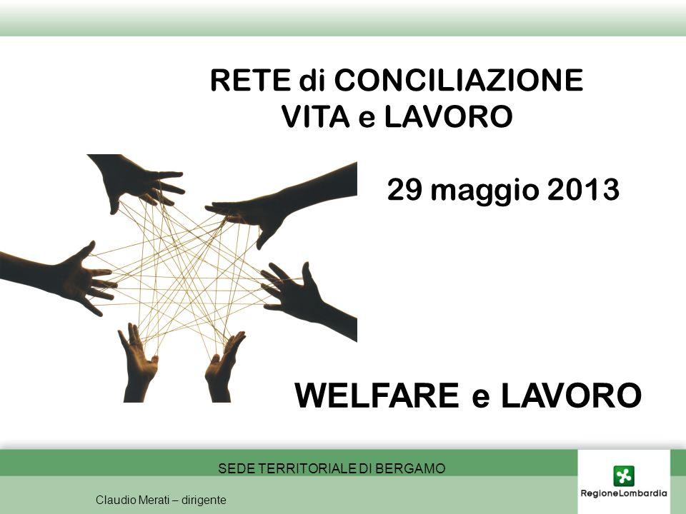 SEDE TERRITORIALE DI BERGAMO RETE di CONCILIAZIONE VITA e LAVORO 29 maggio 2013 Claudio Merati – dirigente WELFARE e LAVORO