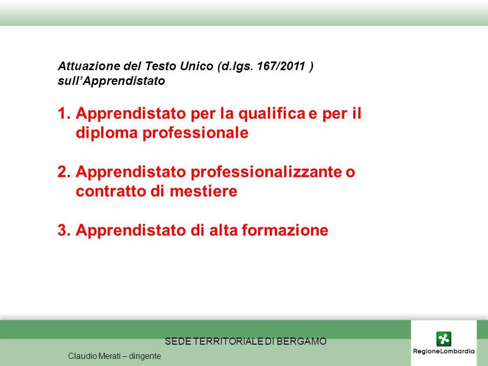 SEDE TERRITORIALE DI BERGAMO Claudio Merati – dirigente Attuazione del Testo Unico (d.lgs.
