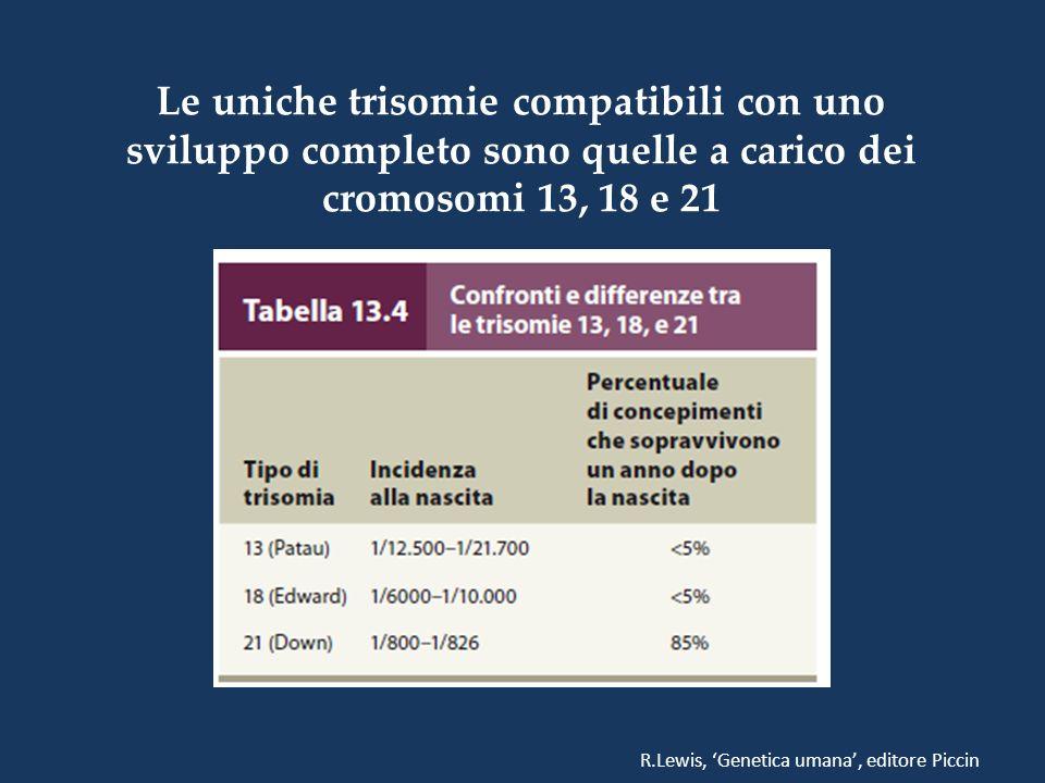 Le uniche trisomie compatibili con uno sviluppo completo sono quelle a carico dei cromosomi 13, 18 e 21 R.Lewis, Genetica umana, editore Piccin