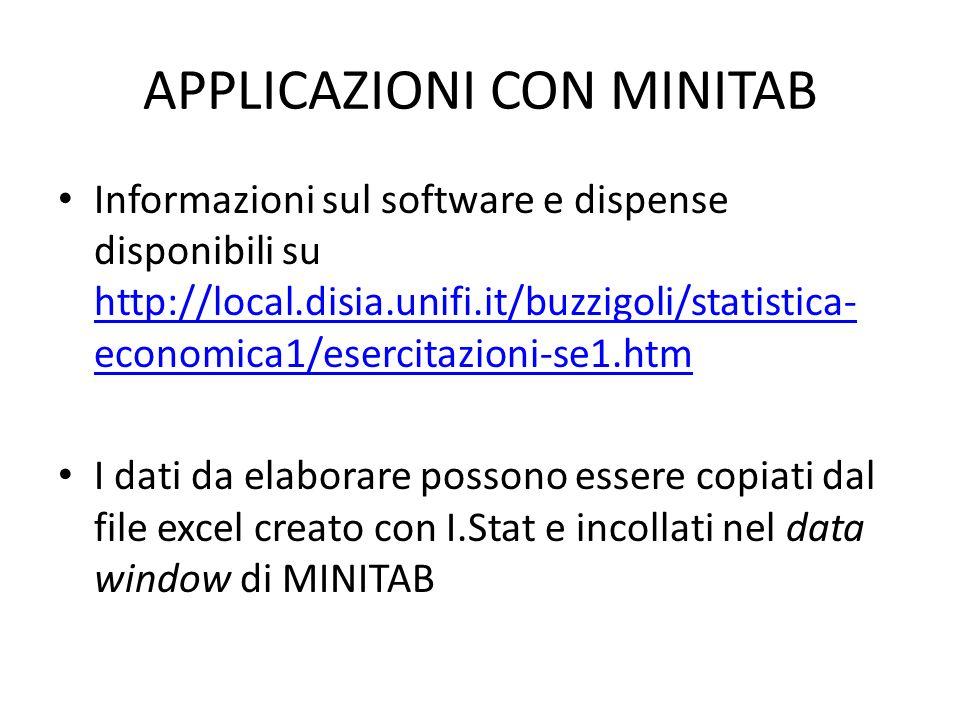 APPLICAZIONI CON MINITAB Informazioni sul software e dispense disponibili su http://local.disia.unifi.it/buzzigoli/statistica- economica1/esercitazion