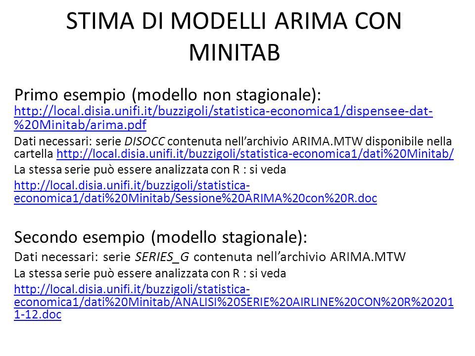 STIMA DI MODELLI ARIMA CON MINITAB Primo esempio (modello non stagionale): http://local.disia.unifi.it/buzzigoli/statistica-economica1/dispensee-dat-