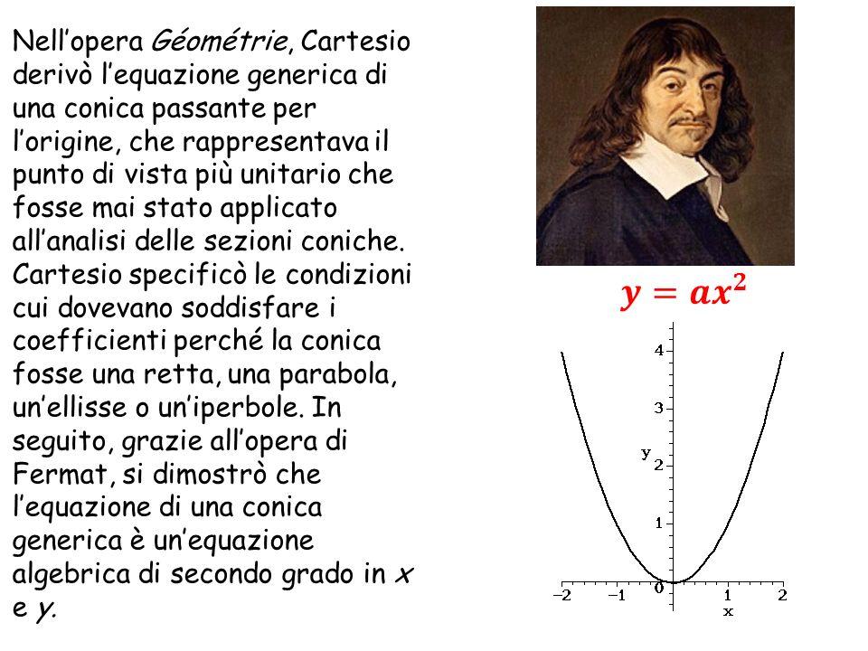 Nellopera Géométrie, Cartesio derivò lequazione generica di una conica passante per lorigine, che rappresentava il punto di vista più unitario che fos