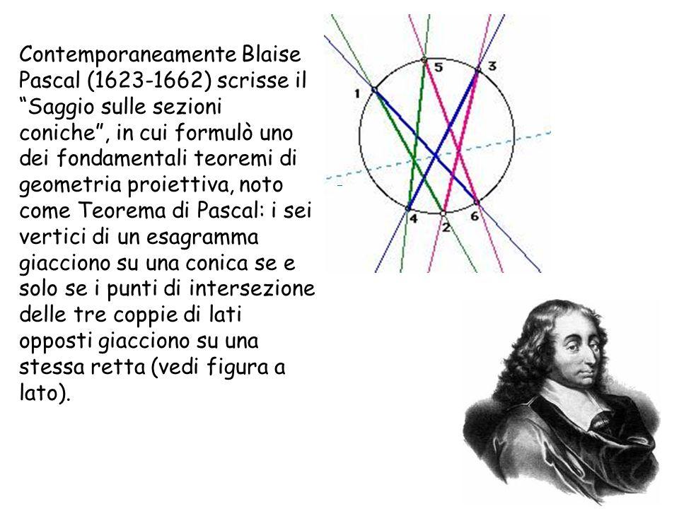 Contemporaneamente Blaise Pascal (1623-1662) scrisse il Saggio sulle sezioni coniche, in cui formulò uno dei fondamentali teoremi di geometria proiett