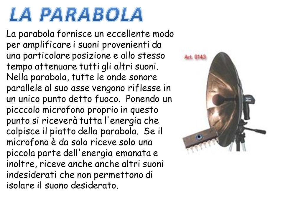 La parabola fornisce un eccellente modo per amplificare i suoni provenienti da una particolare posizione e allo stesso tempo attenuare tutti gli altri