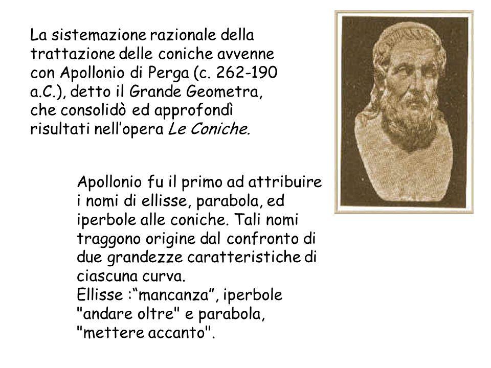 La sistemazione razionale della trattazione delle coniche avvenne con Apollonio di Perga (c. 262-190 a.C.), detto il Grande Geometra, che consolidò ed