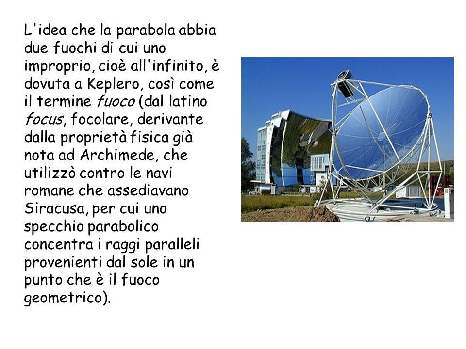 L'idea che la parabola abbia due fuochi di cui uno improprio, cioè all'infinito, è dovuta a Keplero, così come il termine fuoco (dal latino focus, foc