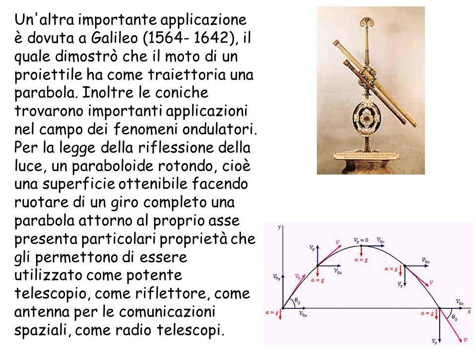 Un'altra importante applicazione è dovuta a Galileo (1564- 1642), il quale dimostrò che il moto di un proiettile ha come traiettoria una parabola. Ino