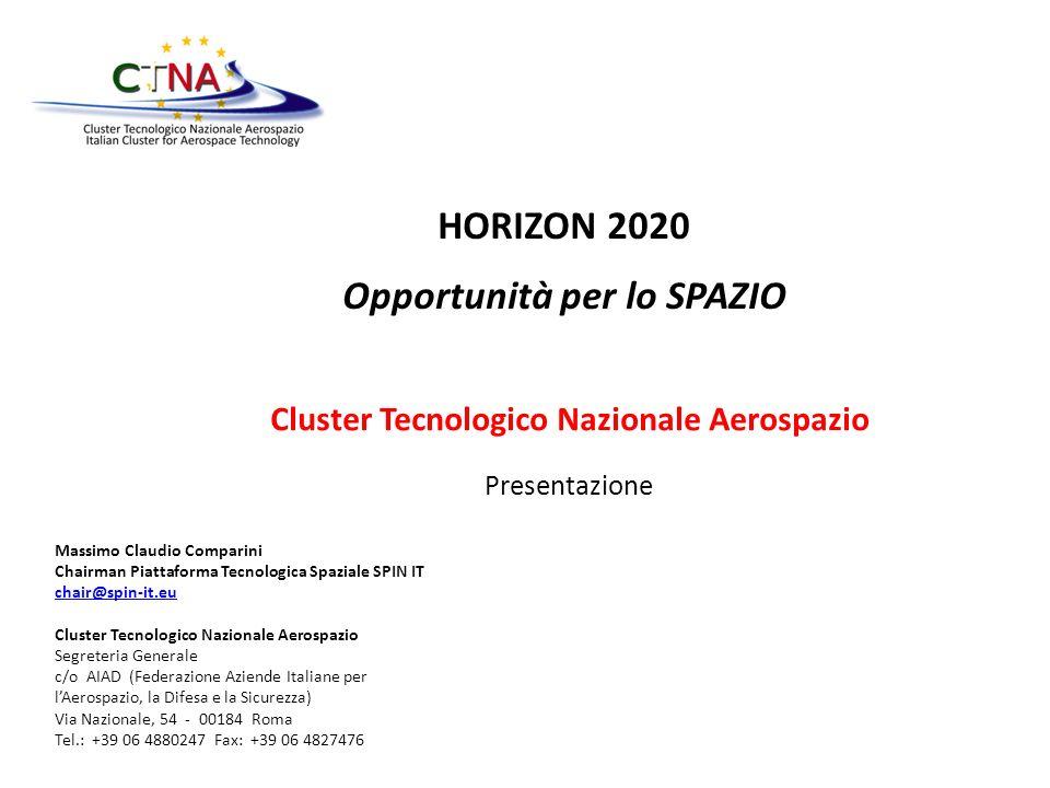 HORIZON 2020 Opportunità per lo SPAZIO Cluster Tecnologico Nazionale Aerospazio Presentazione Massimo Claudio Comparini Chairman Piattaforma Tecnologi