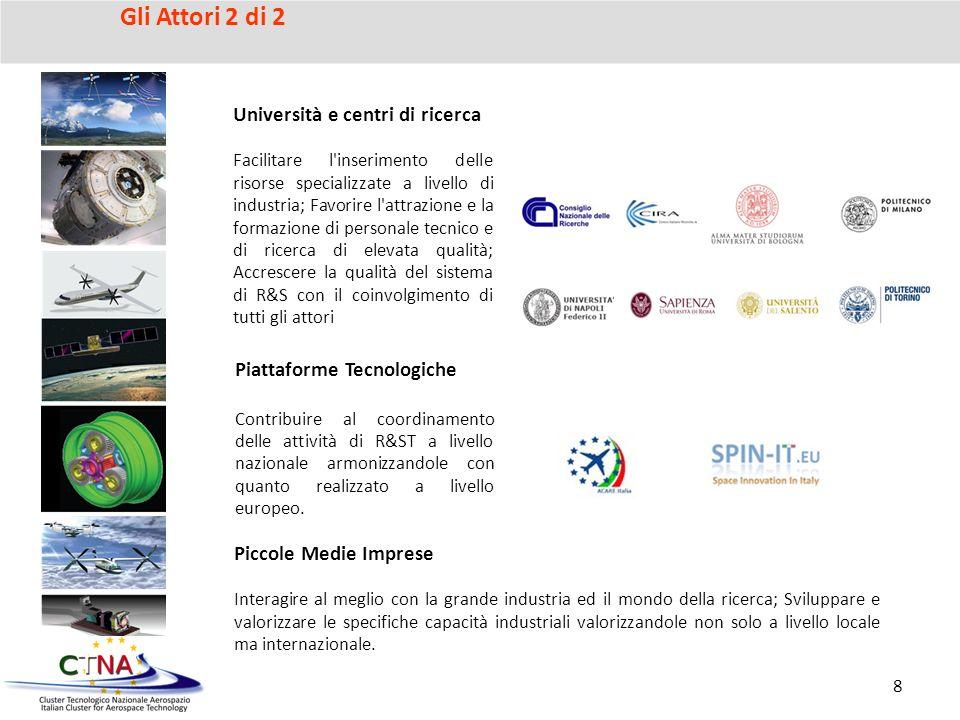 Università e centri di ricerca Facilitare l'inserimento delle risorse specializzate a livello di industria; Favorire l'attrazione e la formazione di p