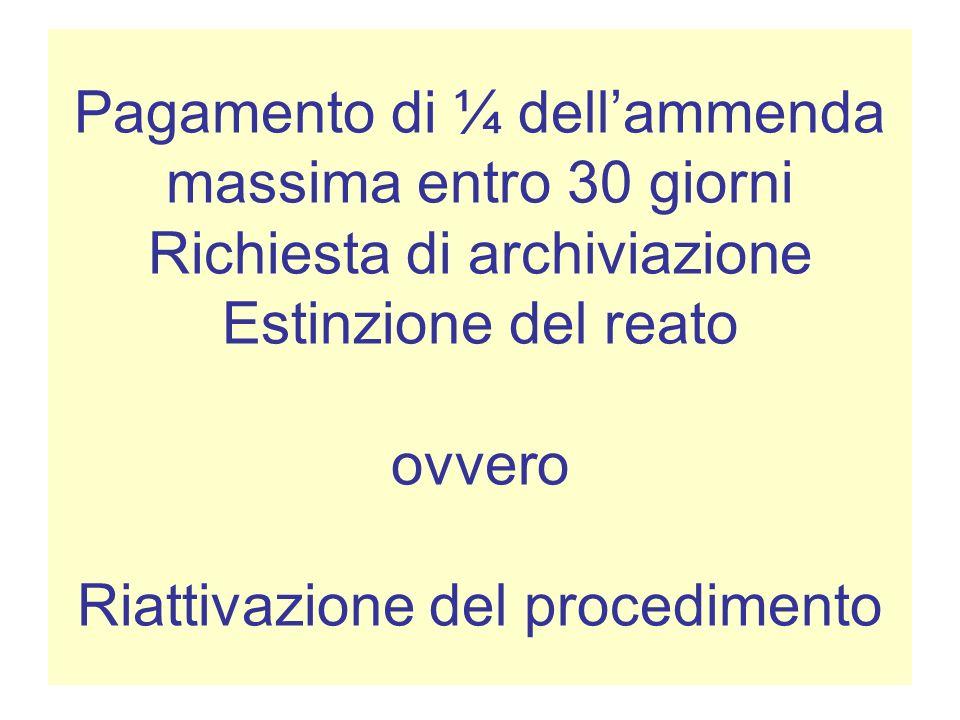 Pagamento di ¼ dellammenda massima entro 30 giorni Richiesta di archiviazione Estinzione del reato ovvero Riattivazione del procedimento