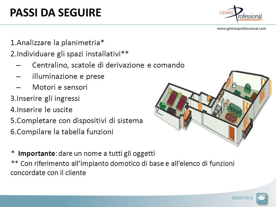 PASSI DA SEGUIRE 1.Analizzare la planimetria* 2.Individuare gli spazi installativi** – Centralino, scatole di derivazione e comando – illuminazione e