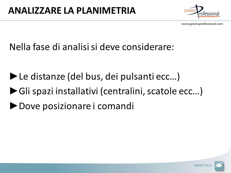 ANALIZZARE LA PLANIMETRIA Nella fase di analisi si deve considerare: Le distanze (del bus, dei pulsanti ecc…) Gli spazi installativi (centralini, scat