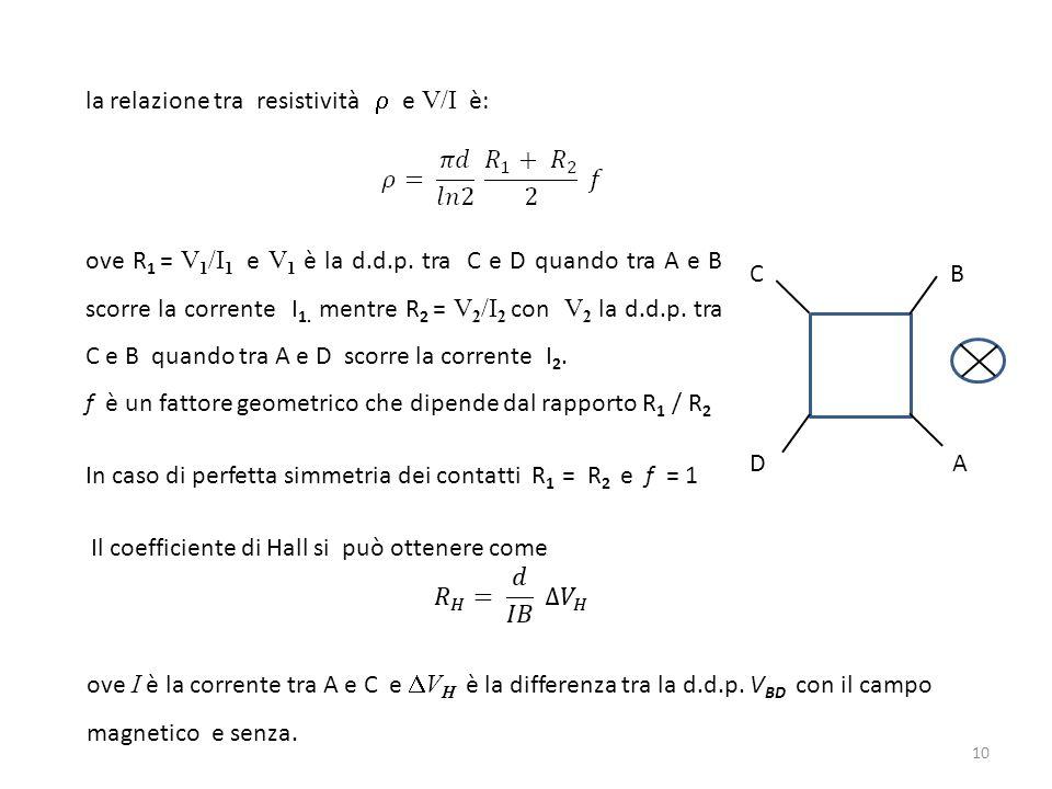 10 la relazione tra resistività e V/I è: ove R 1 = V 1 /I 1 e V 1 è la d.d.p. tra C e D quando tra A e B scorre la corrente I 1. mentre R 2 = V 2 /I 2