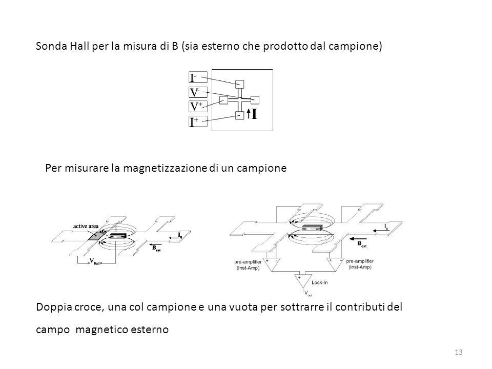 13 Sonda Hall per la misura di B (sia esterno che prodotto dal campione) Doppia croce, una col campione e una vuota per sottrarre il contributi del ca