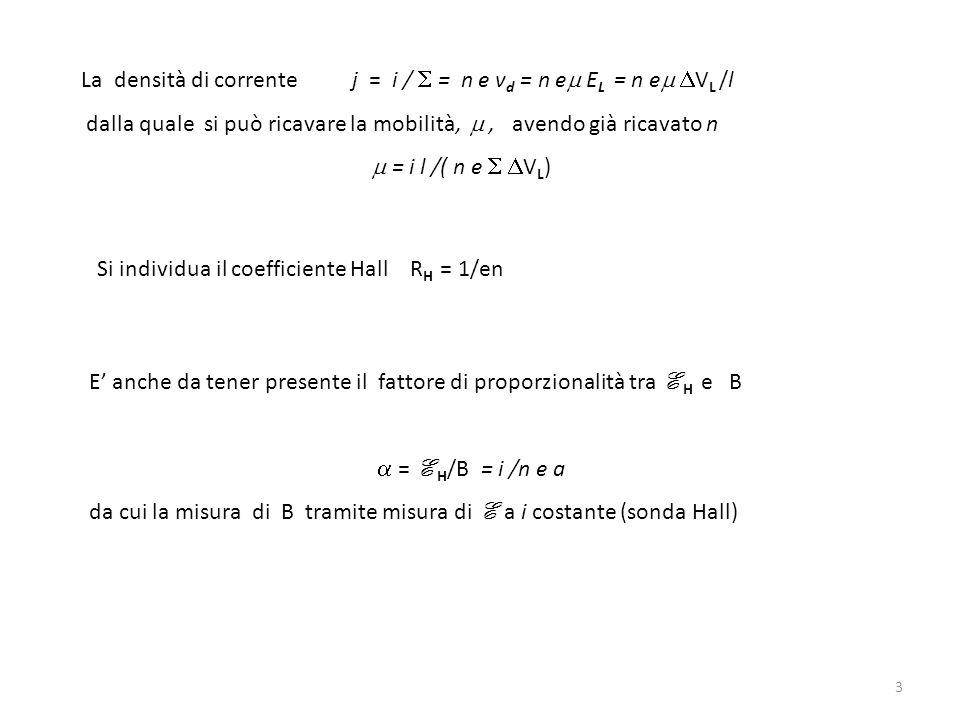 3 La densità di corrente j = i / = n e v d = n e E L = n e V L /l dalla quale si può ricavare la mobilità,, avendo già ricavato n = i l /( n e V L ) E