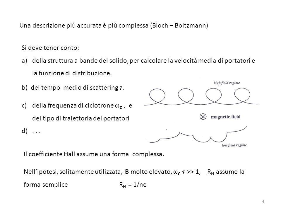 4 Una descrizione più accurata è più complessa (Bloch – Boltzmann) Si deve tener conto: a)della struttura a bande del solido, per calcolare la velocit