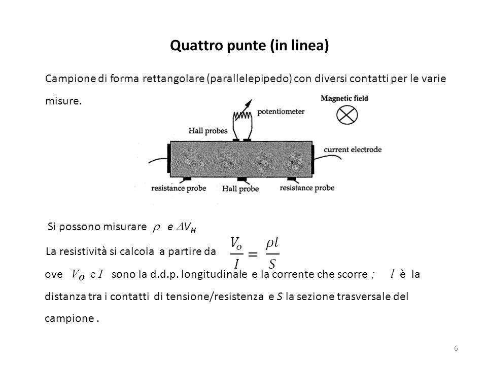 6 Quattro punte (in linea) Campione di forma rettangolare (parallelepipedo) con diversi contatti per le varie misure. ove V O e I sono la d.d.p. longi