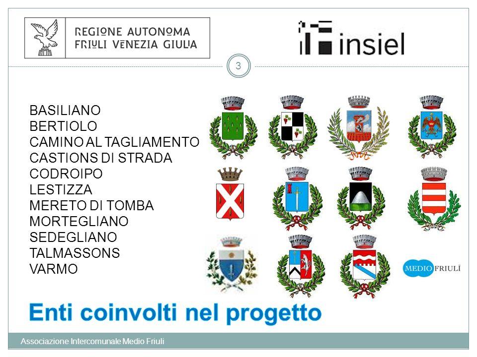 Associazione Intercomunale Medio Friuli 3 BASILIANO BERTIOLO CAMINO AL TAGLIAMENTO CASTIONS DI STRADA CODROIPO LESTIZZA MERETO DI TOMBA MORTEGLIANO SE