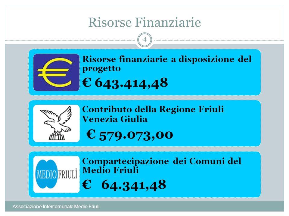 Risorse Finanziarie Associazione Intercomunale Medio Friuli 4 Risorse finanziarie a disposizione del progetto 643.414,48 Contributo della Regione Friuli Venezia Giulia 579.073,00 Compartecipazione dei Comuni del Medio Friuli 64.341,48