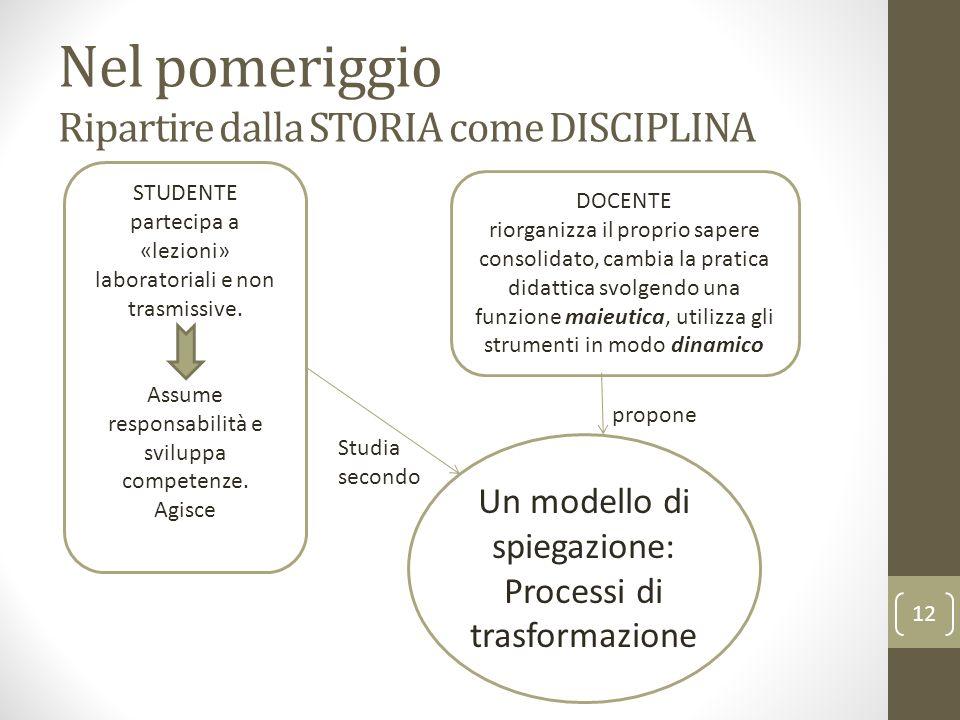 Nel pomeriggio Ripartire dalla STORIA come DISCIPLINA 12 Un modello di spiegazione: Processi di trasformazione STUDENTE partecipa a «lezioni» laboratoriali e non trasmissive.