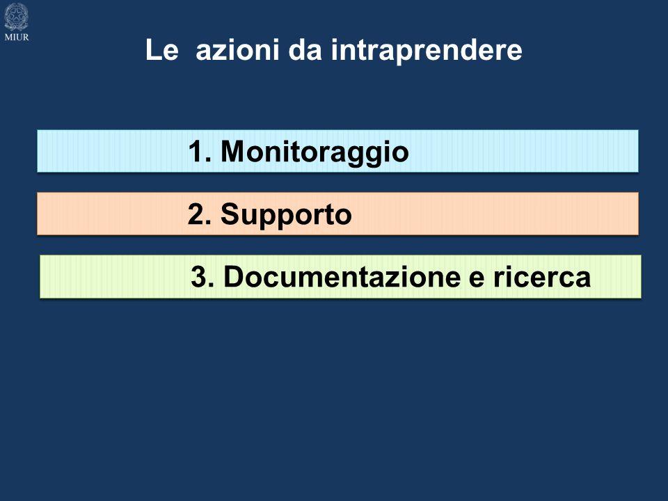 Le azioni da intraprendere 1. Monitoraggio 2. Supporto 3. Documentazione e ricerca