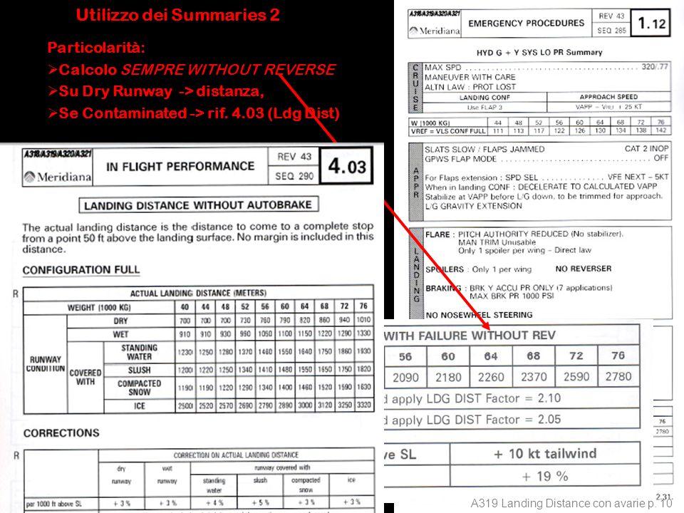 Utilizzo dei Summaries 1 Per le (4) principali avarie: Airbus ci fornisce nella Emergency Checklist i Summaries che forniscono informazioni immediate sulle Landing Distance conseguenti allavaria: o Emer Electr Config, o Avarie a 2 sistemi idraulici (G+B, G+Y, B+Y) A319 Landing Distance con avarie p.