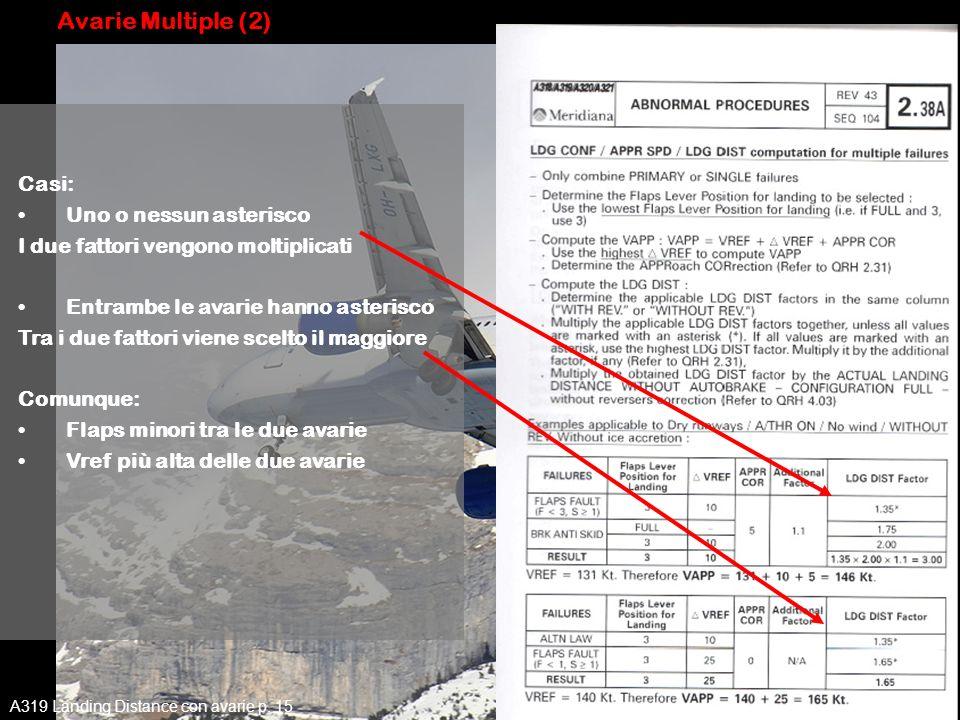 Avarie Multiple (1) A319 Landing Distance con avarie p. 1 FILOSOFIA AIRBUS AVARIE I cui effetti NON si SOMMANO (domina la peggiore delle due) AVARIE I