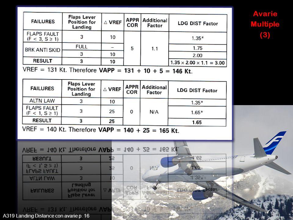 Avarie Multiple (2) A319 Landing Distance con avarie p. 1 Casi: Uno o nessun asterisco I due fattori vengono moltiplicati Entrambe le avarie hanno ast