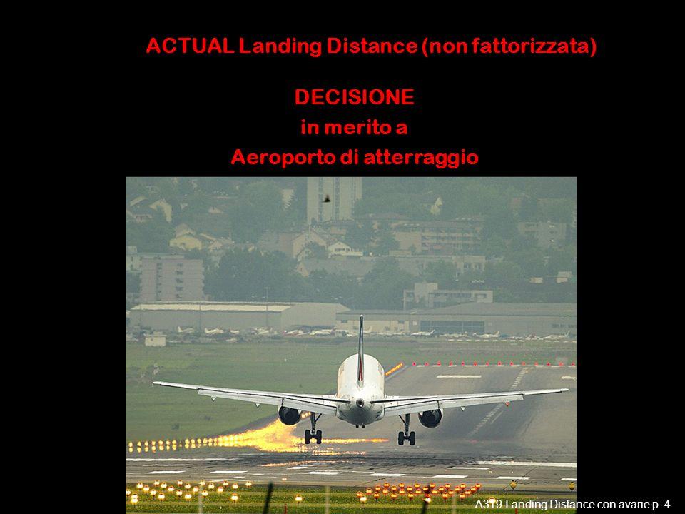 Filosofia Airbus: 1)Condotta Aeromobile 2)Identificazione avaria procedura 3)Esecuzione procedura ECAM 4)STATUS dellA/M: nella pagina STATUS ECAM (dopo After T/O chklist) AVARIA si applicano i metodi di calcolo della Landing Distance (ACTUAL) prescritti e contenuti nel QRH: Per ottenere A319 Landing Distance con avarie p.