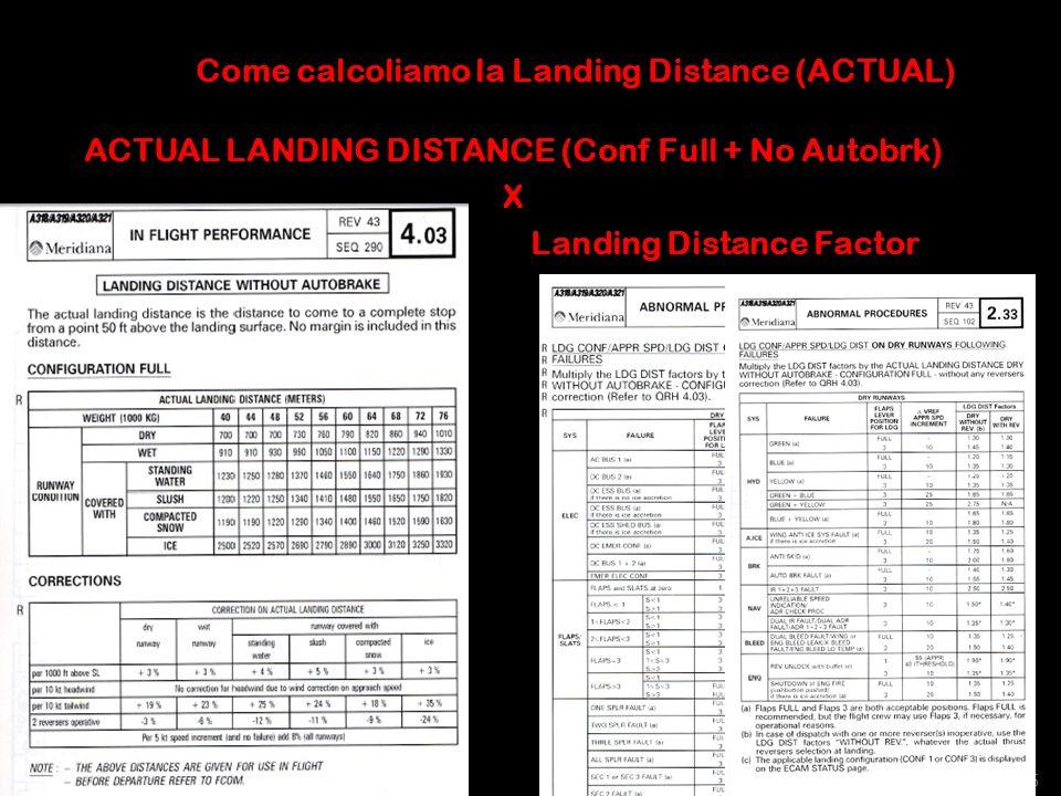ACTUAL Landing Distance (non fattorizzata) DECISIONE in merito a Aeroporto di atterraggio A319 Landing Distance con avarie p.