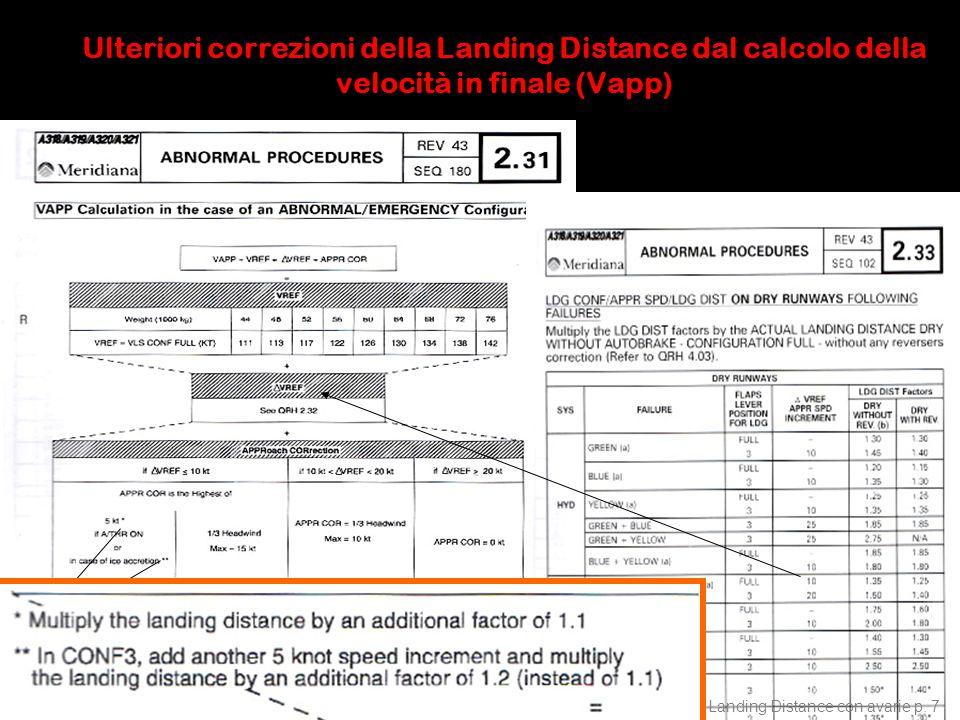 In funzione dello stato della pista A319 Landing Distance con avarie p. 6 Base del calcolo è sempre Conf Full e NO AutoBrk Il coefficiente dipende dal