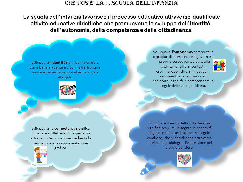 La scuola dellInfanzia lavora attraverso i campi di esperienza, indicati dal Ministero dellIstruzione, che sono