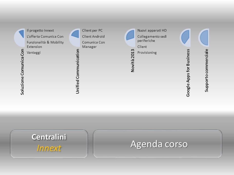Agenda corso Agenda corso Centralini InnextCentralini Soluzione Comunica Con Il progetto Innext Lofferta Comunica Con Funzionalità & Mobility Extensio