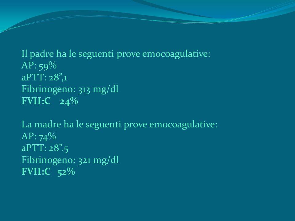 Il padre ha le seguenti prove emocoagulative: AP: 59% aPTT: 28,1 Fibrinogeno: 313 mg/dl FVII:C 24% La madre ha le seguenti prove emocoagulative: AP: 74% aPTT: 28.5 Fibrinogeno: 321 mg/dl FVII:C 52%