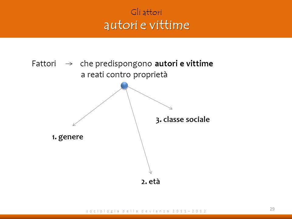 autori e vittime Gli attori autori e vittime s o c i o l o g i a d e l l a d e v i a n z a 2 0 1 1 – 2 0 1 2 Fattori che predispongono autori e vittim