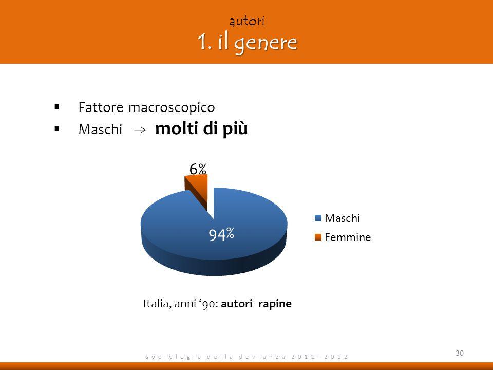 1. il genere autori 1. il genere s o c i o l o g i a d e l l a d e v i a n z a 2 0 1 1 – 2 0 1 2 Fattore macroscopico Maschi molti di più 30 Italia, a