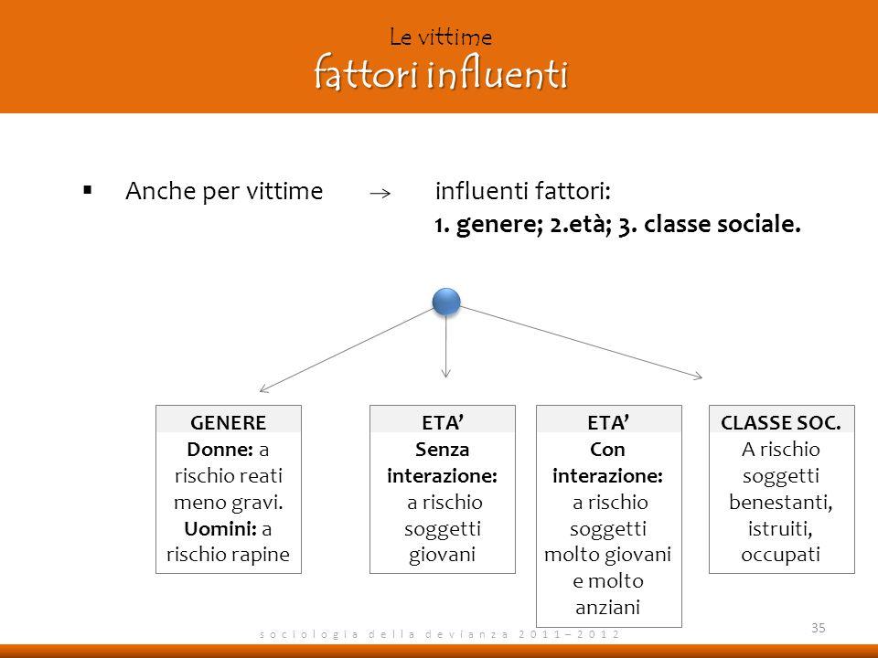 fattori influenti Le vittime fattori influenti s o c i o l o g i a d e l l a d e v i a n z a 2 0 1 1 – 2 0 1 2 Anche per vittime influenti fattori: 1.