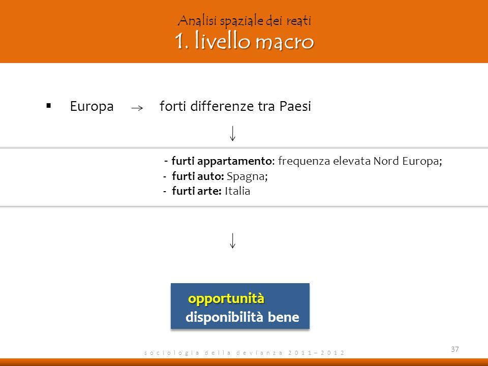 1. livello macro Analisi spaziale dei reati 1. livello macro s o c i o l o g i a d e l l a d e v i a n z a 2 0 1 1 – 2 0 1 2 Europa forti differenze t