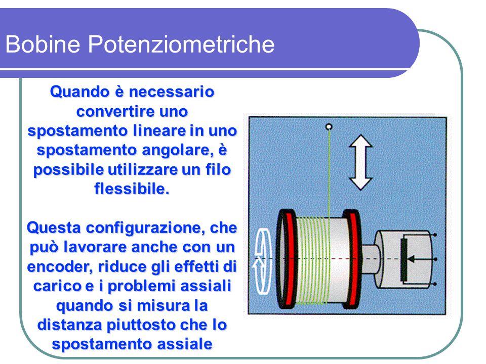 Quando è necessario convertire uno spostamento lineare in uno spostamento angolare, è possibile utilizzare un filo flessibile. Questa configurazione,