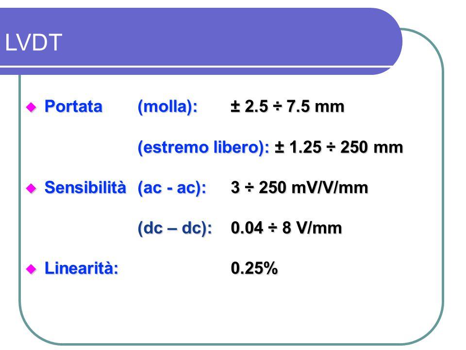 Portata (molla):± 2.5 ÷ 7.5 mm Portata (molla):± 2.5 ÷ 7.5 mm (estremo libero): ± 1.25 ÷ 250 mm Sensibilità(ac - ac): 3 ÷ 250 mV/V/mm Sensibilità(ac -