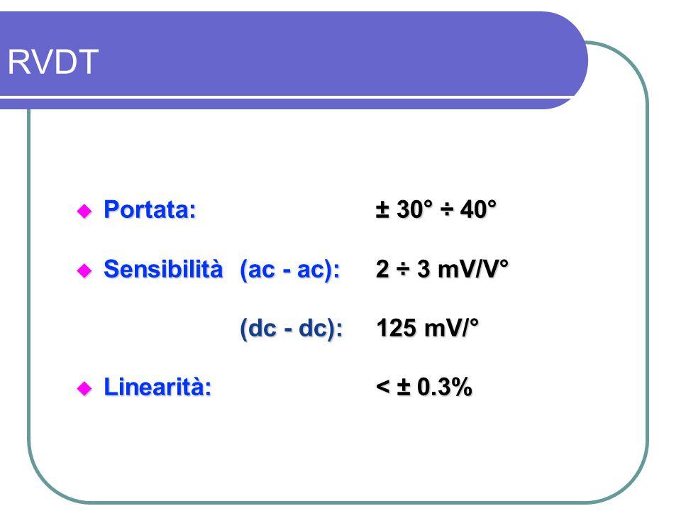 Portata:± 30° ÷ 40° Portata:± 30° ÷ 40° Sensibilità(ac - ac): 2 ÷ 3 mV/V° Sensibilità(ac - ac): 2 ÷ 3 mV/V° (dc - dc):125 mV/° Linearità:< ± 0.3% Line