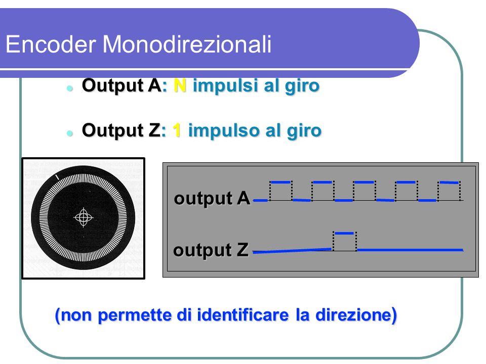 Output A: N impulsi al giro Output A: N impulsi al giro Output Z: 1 impulso al giro Output Z: 1 impulso al giro output A output Z (non permette di ide