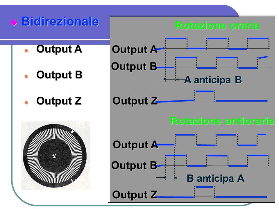 Bidirezionale Bidirezionale Output A Output A Output B Output B Output Z Output Z Output Z Output A Output B A anticipa B Rotazione oraria Output A Ou