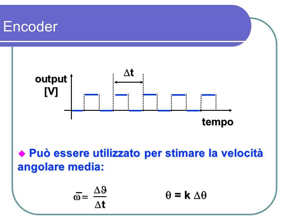 Può essere utilizzato per stimare la velocità angolare media: Può essere utilizzato per stimare la velocità angolare media: tempo output[V] t t _ = k