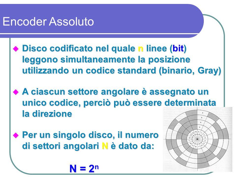 Disco codificato nel quale n linee (bit) leggono simultaneamente la posizione utilizzando un codice standard (binario, Gray) Disco codificato nel qual