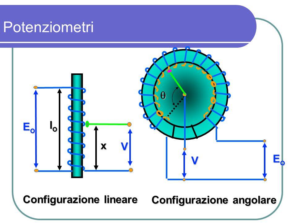 V EoEoEoEo V EoEoEoEo lolololo x Configurazione lineare Configurazione angolare Potenziometri